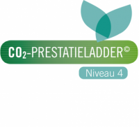 CO₂ prestatieladder